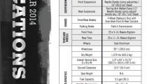 2014-polaris-rzr-xp-1000-specs-utvunderground