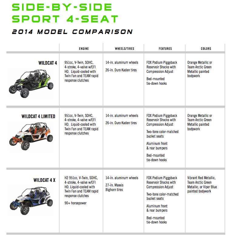 Watch in addition Top 5 Atv Mud Modifications 2 besides Dystanse Xatv Rozstaw Otworow 4115 Gr50mm P 13029 also 2017 En Wildcat Sport Xt Eps besides Showthread. on arctic cat 300 2wd