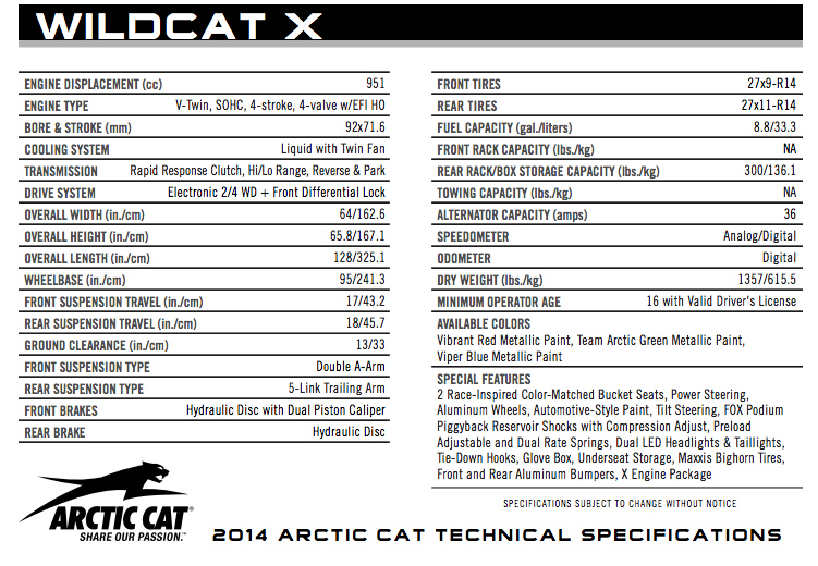 Arctic Cat Wildcat Horsepower