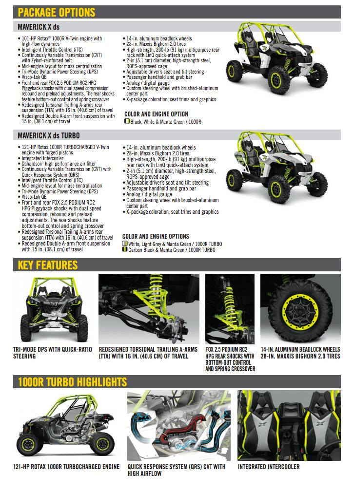 2015-can-am-maverick-turbo-specs-utvunderground.com