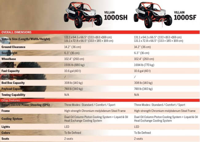2020 Segway Villain Technical Specifications