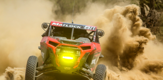 Polaris RZR Factory Racing Ends 2019 Season With 37 Wins and 61 Podiums