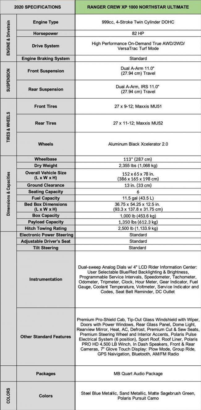 2020 Polaris Ranger XP 1000 Northstar Ultimate Specifications
