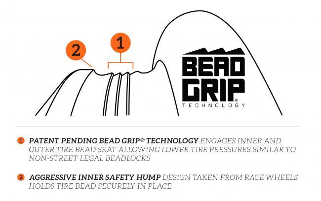 method race wheels UTV 411 bead grip technology explained