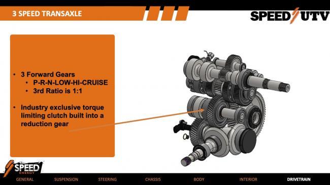 2021 Speed UTV 3 speed transxle