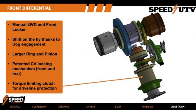 2021 Speed UTV front differential