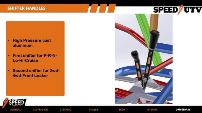 2021 Speed UTV shifter handles