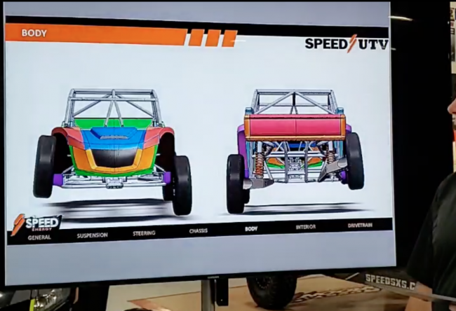 2021 speed UTV 4 seater front and back