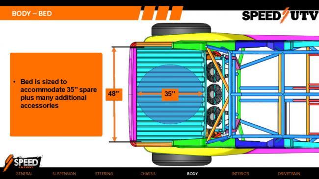2021 speed UTV bed dimensions