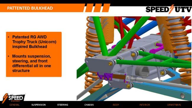 2021 speed UTV bulkhead