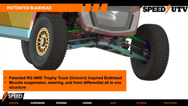 2021 speed UTV bulkhead front axle suspension mounting