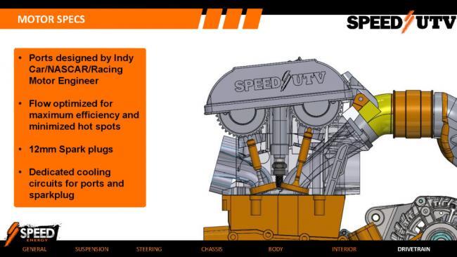2021 speed UTV motor specs