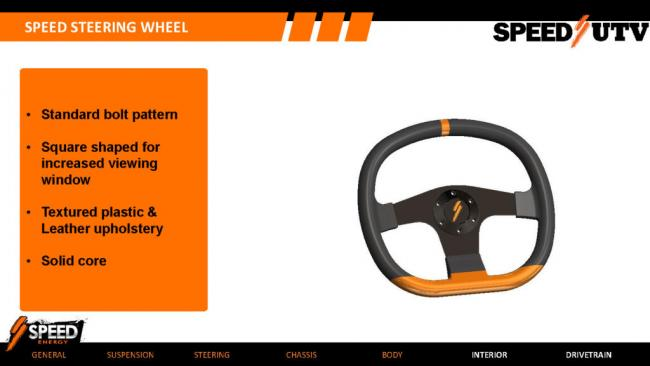 2021 speed UTV square steering wheel