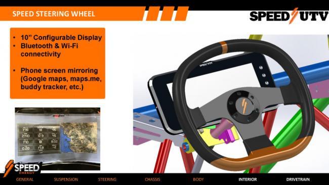 2021 speed UTV steering wheel and 10 inch dash screen