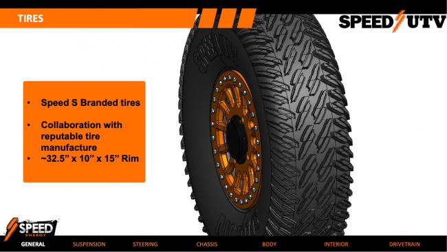 2021 speed UTV tire