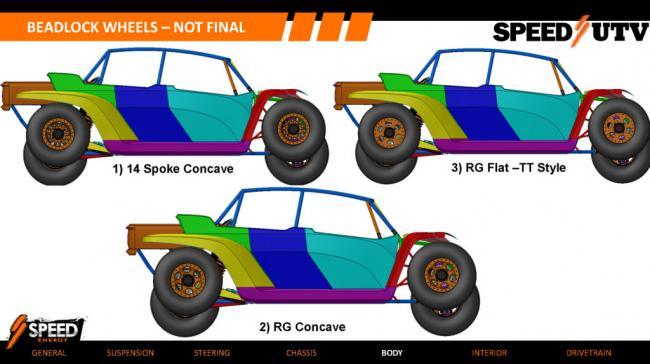 2021 speed UTV wheel options on car