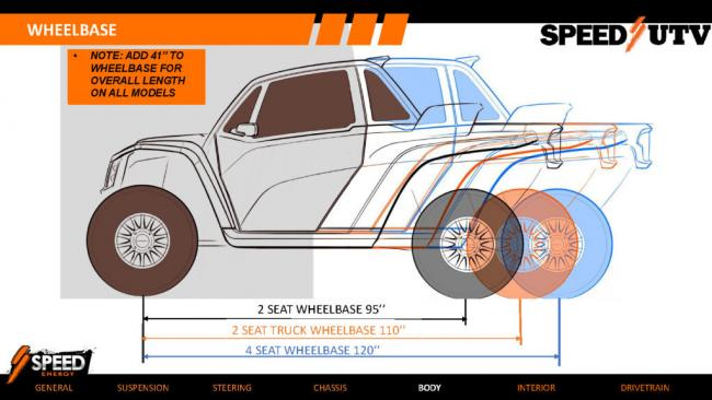 2021 speed UTV wheelbase options