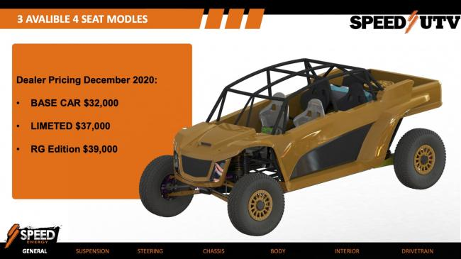 speed UTV 3 models available base car limited and rg edition 1