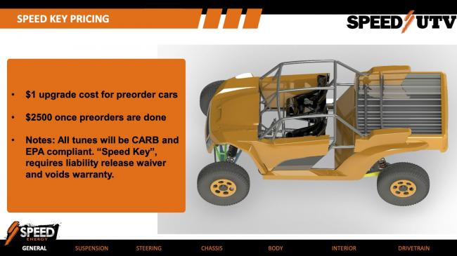 speed UTV speed key pricing 1