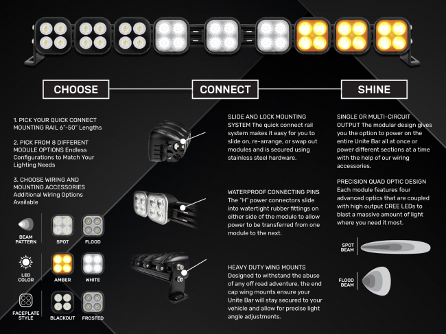 vision x unite led lighting