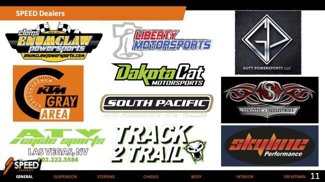 speed UTV dealers 1