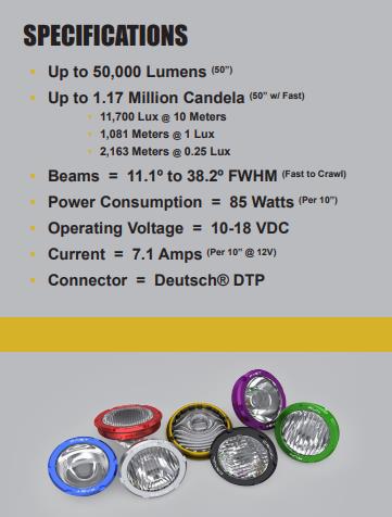 speed UTV lights