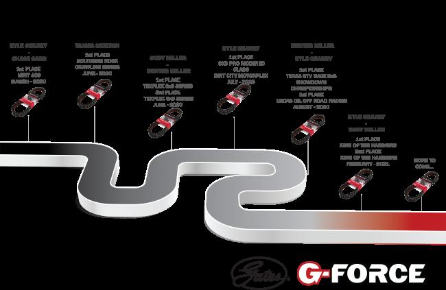 racing timeline 10