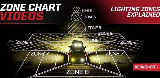 Lighting Zone Homepage Banner
